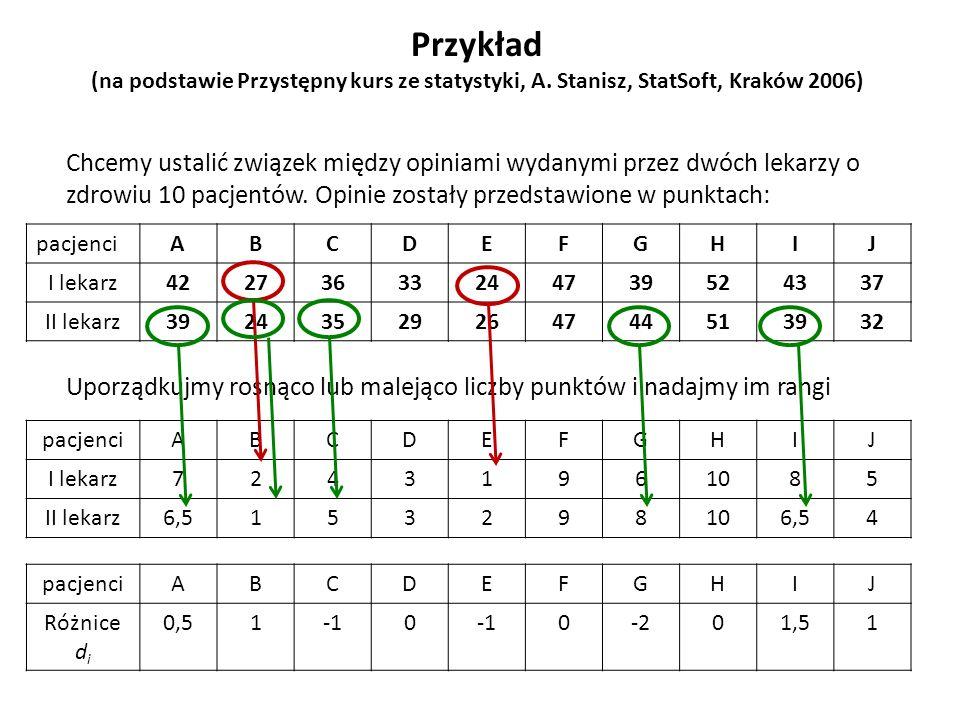 Przykład (na podstawie Przystępny kurs ze statystyki, A. Stanisz, StatSoft, Kraków 2006) Chcemy ustalić związek między opiniami wydanymi przez dwóch l