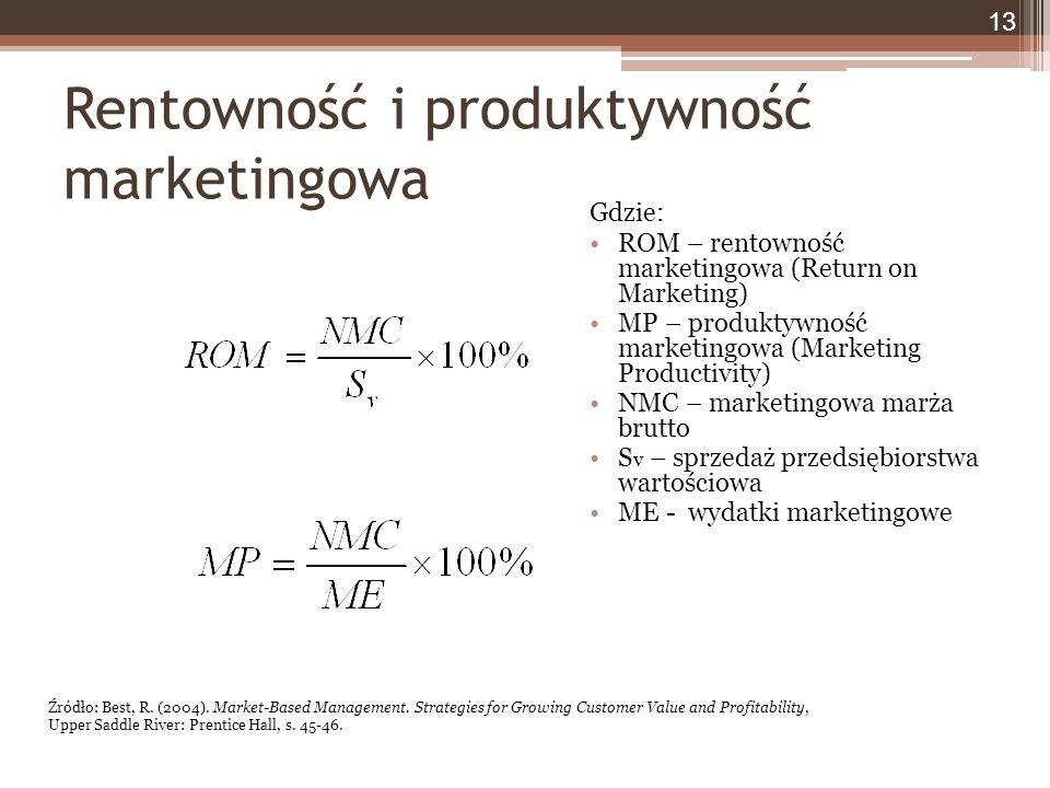 Rentowność i produktywność marketingowa Gdzie: ROM – rentowność marketingowa (Return on Marketing) MP – produktywność marketingowa (Marketing Productivity) NMC – marketingowa marża brutto S v – sprzedaż przedsiębiorstwa wartościowa ME - wydatki marketingowe 13 Źródło: Best, R.