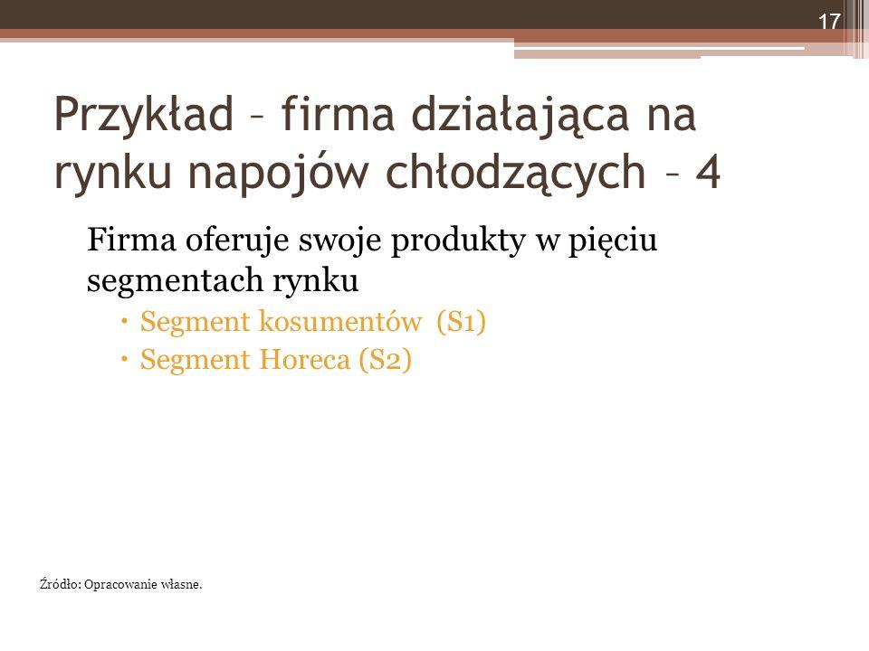 Przykład – firma działająca na rynku napojów chłodzących – 4 Firma oferuje swoje produkty w pięciu segmentach rynku  Segment kosumentów (S1)  Segment Horeca (S2) 17 Źródło: Opracowanie własne.