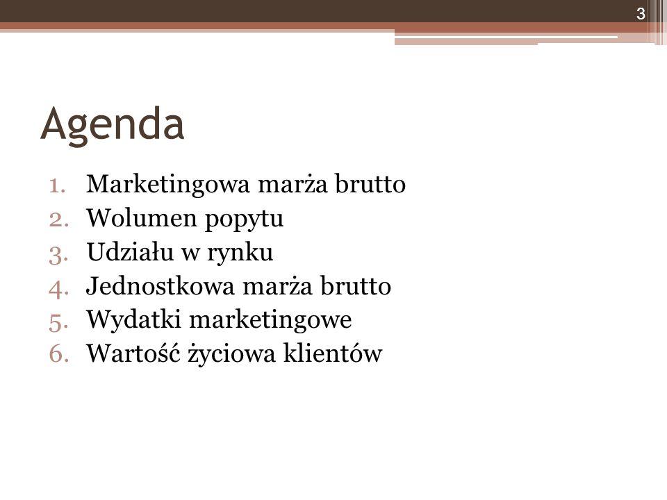 Agenda 1.Marketingowa marża brutto 2.Wolumen popytu 3.Udziału w rynku 4.Jednostkowa marża brutto 5.Wydatki marketingowe 6.Wartość życiowa klientów 3