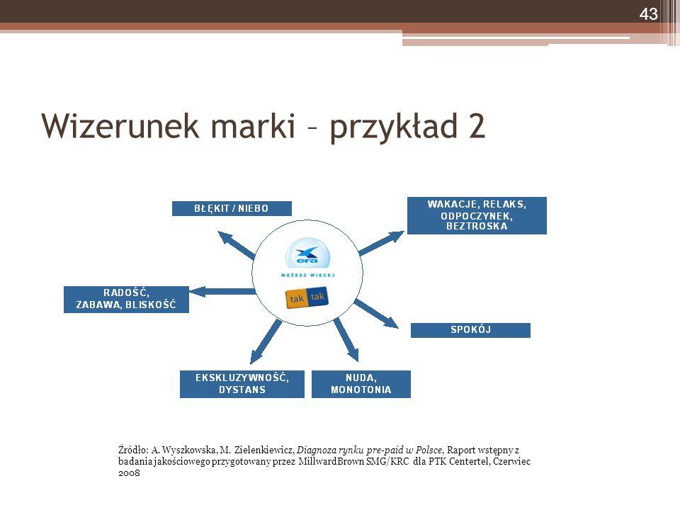 Wizerunek marki – przykład 2 43 Źródło: A. Wyszkowska, M.