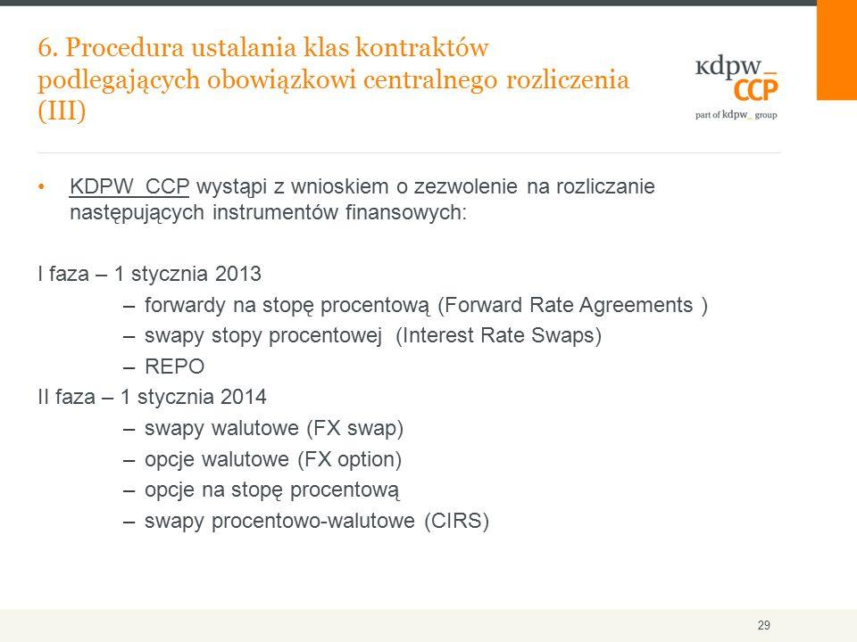6. Procedura ustalania klas kontraktów podlegających obowiązkowi centralnego rozliczenia (III) 29 KDPW_CCP wystąpi z wnioskiem o zezwolenie na rozlicz