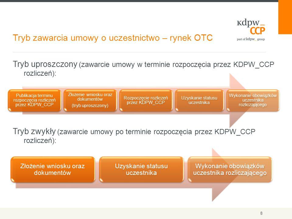 Tryb zawarcia umowy o uczestnictwo – rynek OTC 8 Tryb uproszczony (zawarcie umowy w terminie rozpoczęcia przez KDPW_CCP rozliczeń): Tryb zwykły (zawarcie umowy po terminie rozpoczęcia przez KDPW_CCP rozliczeń): Złożenie wniosku oraz dokumentów Uzyskanie statusu uczestnika Wykonanie obowiązków uczestnika rozliczającego Publikacja terminu rozpoczęcia rozliczeń przez KDPW_CCP Złożenie wniosku oraz dokumentów (tryb uproszczony) Rozpoczęcie rozliczeń przez KDPW_CCP Uzyskanie statusu uczestnika Wykonanie obowiązków uczestnika rozliczającego