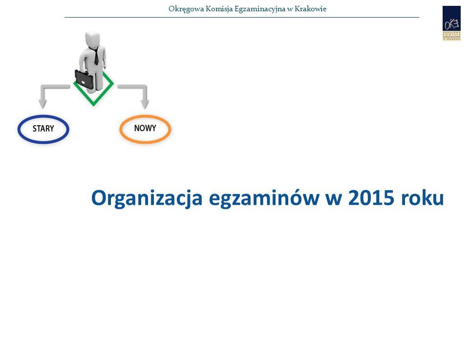 Okręgowa Komisja Egzaminacyjna w Krakowie Organizacja egzaminów w 2015 roku