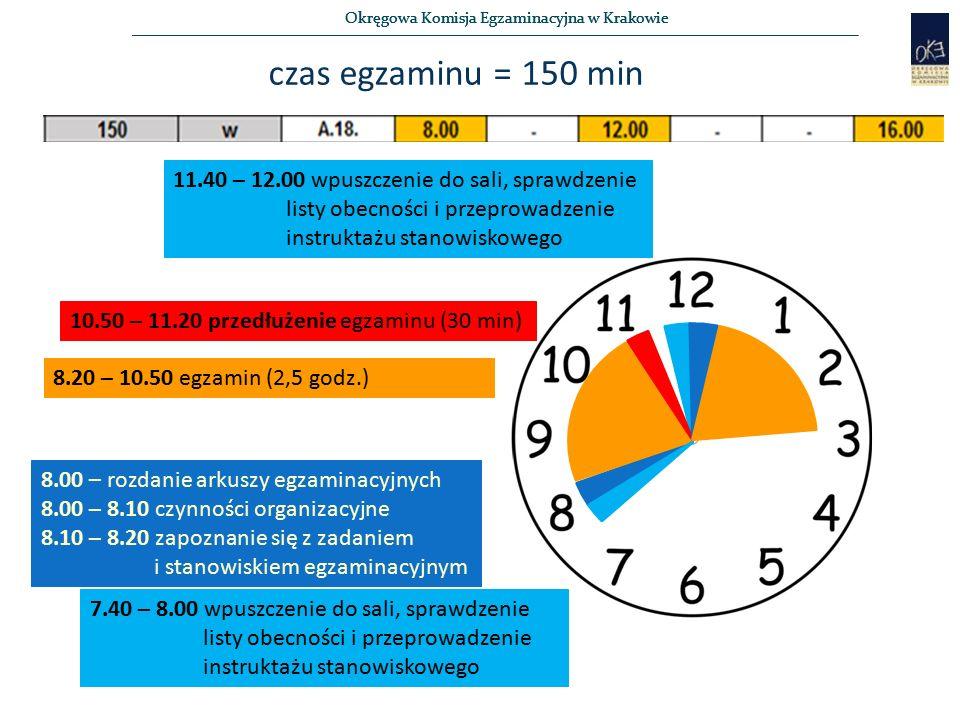 czas egzaminu = 150 min 8.00 – rozdanie arkuszy egzaminacyjnych 8.00 – 8.10 czynności organizacyjne 8.10 – 8.20 zapoznanie się z zadaniem i stanowiskiem egzaminacyjnym 7.40 – 8.00 wpuszczenie do sali, sprawdzenie listy obecności i przeprowadzenie instruktażu stanowiskowego 8.20 – 10.50 egzamin (2,5 godz.) 11.40 – 12.00 wpuszczenie do sali, sprawdzenie listy obecności i przeprowadzenie instruktażu stanowiskowego 10.50 – 11.20 przedłużenie egzaminu (30 min)