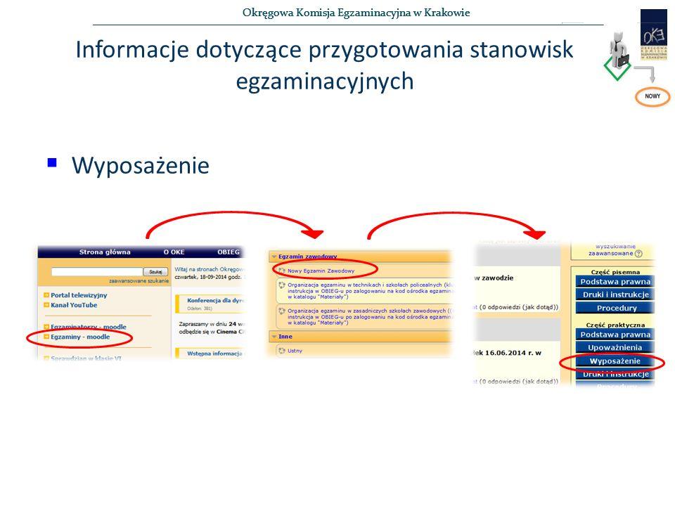 Okręgowa Komisja Egzaminacyjna w Krakowie Informacje dotyczące przygotowania stanowisk egzaminacyjnych  Wyposażenie