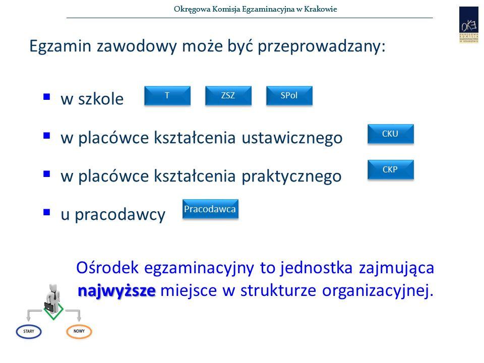 Okręgowa Komisja Egzaminacyjna w Krakowie  w szkole  w placówce kształcenia ustawicznego  w placówce kształcenia praktycznego  u pracodawcy Egzami