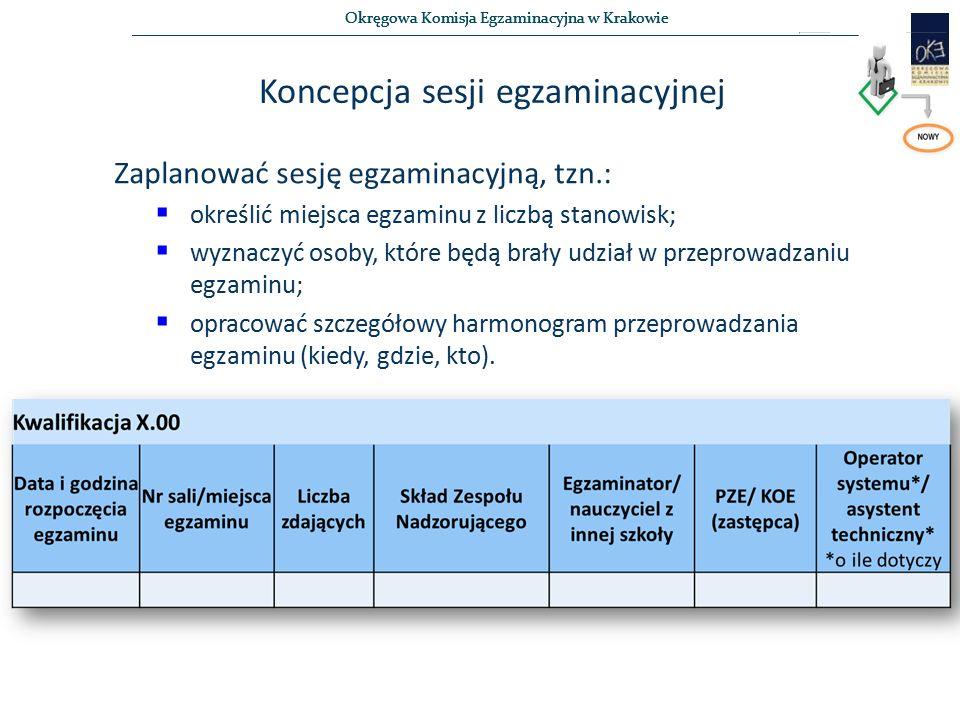 Okręgowa Komisja Egzaminacyjna w Krakowie Koncepcja sesji egzaminacyjnej Zaplanować sesję egzaminacyjną, tzn.:  określić miejsca egzaminu z liczbą stanowisk;  wyznaczyć osoby, które będą brały udział w przeprowadzaniu egzaminu;  opracować szczegółowy harmonogram przeprowadzania egzaminu (kiedy, gdzie, kto).
