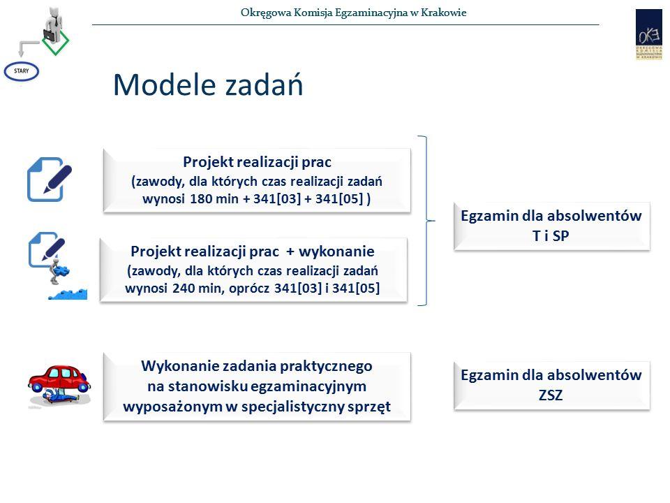 Modele zadań Wykonanie zadania praktycznego na stanowisku egzaminacyjnym wyposażonym w specjalistyczny sprzęt Projekt realizacji prac (zawody, dla któ
