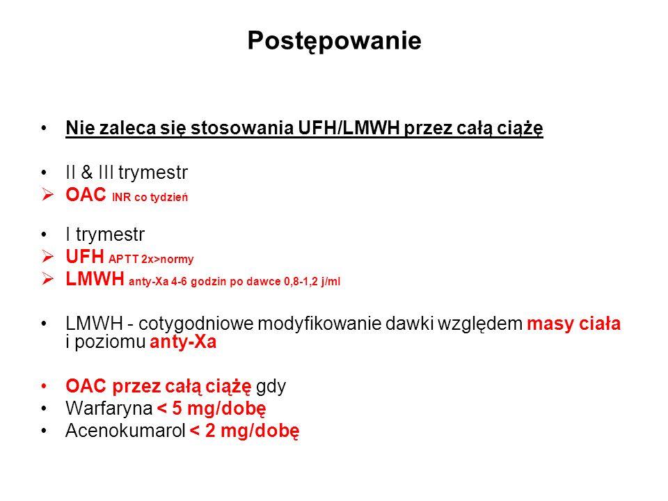Postępowanie Nie zaleca się stosowania UFH/LMWH przez całą ciążę II & III trymestr  OAC INR co tydzień I trymestr  UFH APTT 2x>normy  LMWH anty-Xa 4-6 godzin po dawce 0,8-1,2 j/ml LMWH - cotygodniowe modyfikowanie dawki względem masy ciała i poziomu anty-Xa OAC przez całą ciążę gdy Warfaryna < 5 mg/dobę Acenokumarol < 2 mg/dobę