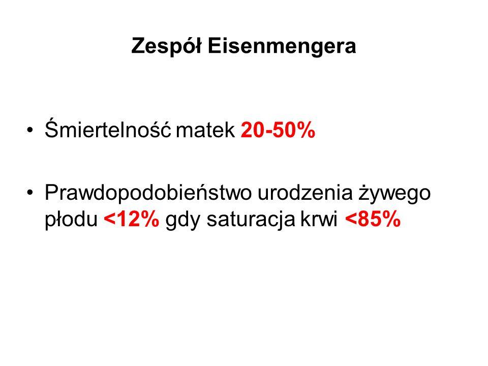 Zespół Eisenmengera Śmiertelność matek 20-50% Prawdopodobieństwo urodzenia żywego płodu <12% gdy saturacja krwi <85%