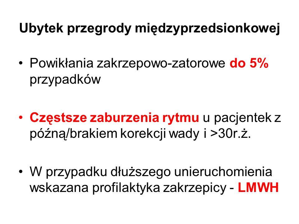 Ubytek przegrody międzyprzedsionkowej Powikłania zakrzepowo-zatorowe do 5% przypadków Częstsze zaburzenia rytmu u pacjentek z późną/brakiem korekcji wady i >30r.ż.