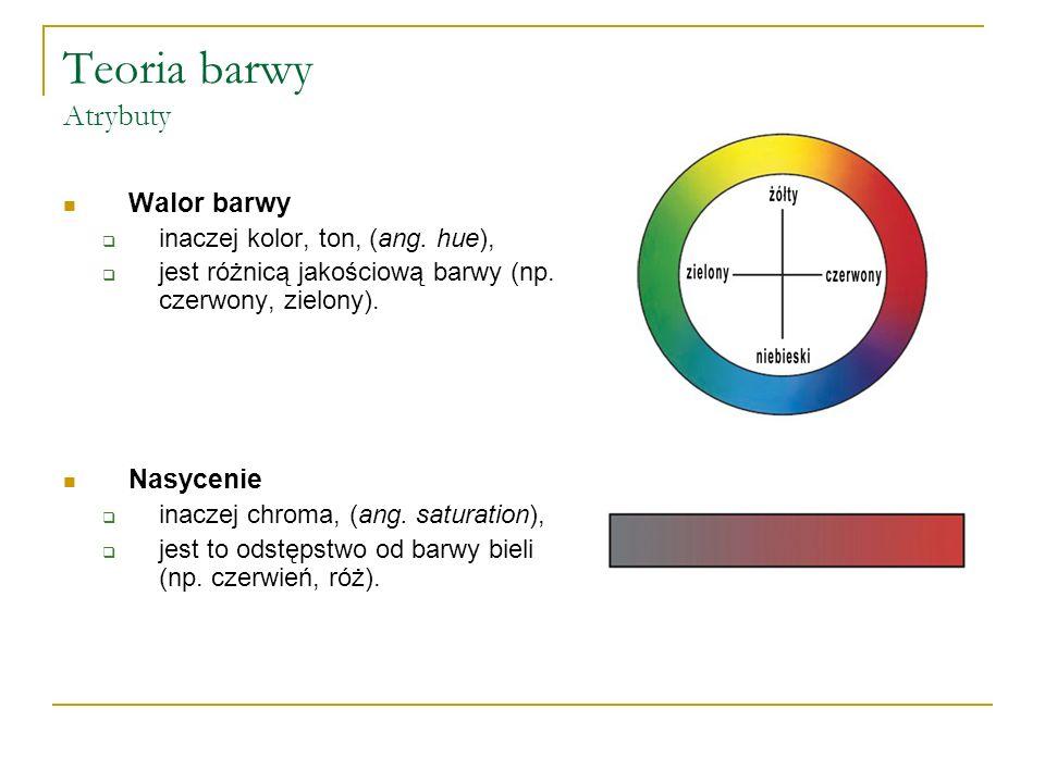 Teoria barwy Atrybuty Walor barwy  inaczej kolor, ton, (ang. hue),  jest różnicą jakościową barwy (np. czerwony, zielony). Nasycenie  inaczej chrom