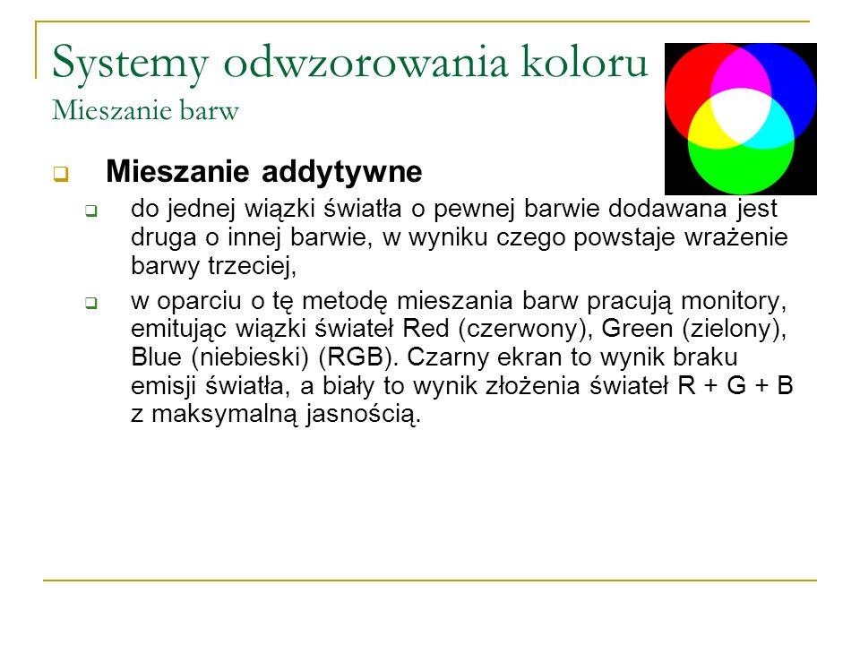 Systemy odwzorowania koloru Mieszanie barw  Mieszanie addytywne  do jednej wiązki światła o pewnej barwie dodawana jest druga o innej barwie, w wyni