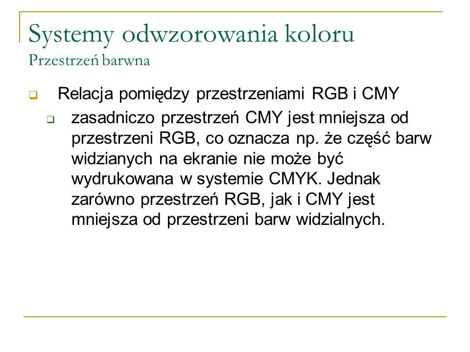 Systemy odwzorowania koloru Przestrzeń barwna  Relacja pomiędzy przestrzeniami RGB i CMY  zasadniczo przestrzeń CMY jest mniejsza od przestrzeni RGB