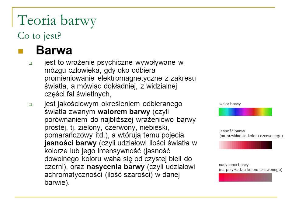 Systemy odwzorowania koloru Przestrzeń barwna  Przestrzeń barwna CMYK  opisuje się współrzędnymi C, M, Y (Cyan, Magenta, Yellow) i przestrzeń ta opisuje teoretycznie wszystkie barwy, jakie można osiągnąć przy pomocy urządzenia wyjściowego (np.