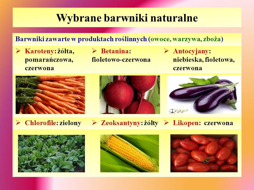 Wybrane barwniki naturalne Barwniki zawarte w produktach roślinnych (owoce, warzywa, zboża)  Karoteny: żółta, pomarańczowa, czerwona  Betanina: fioletowo-czerwona  Antocyjany: niebieska, fioletowa, czerwona  Chlorofile: zielony  Zeoksantyny: żółty  Likopen: czerwona