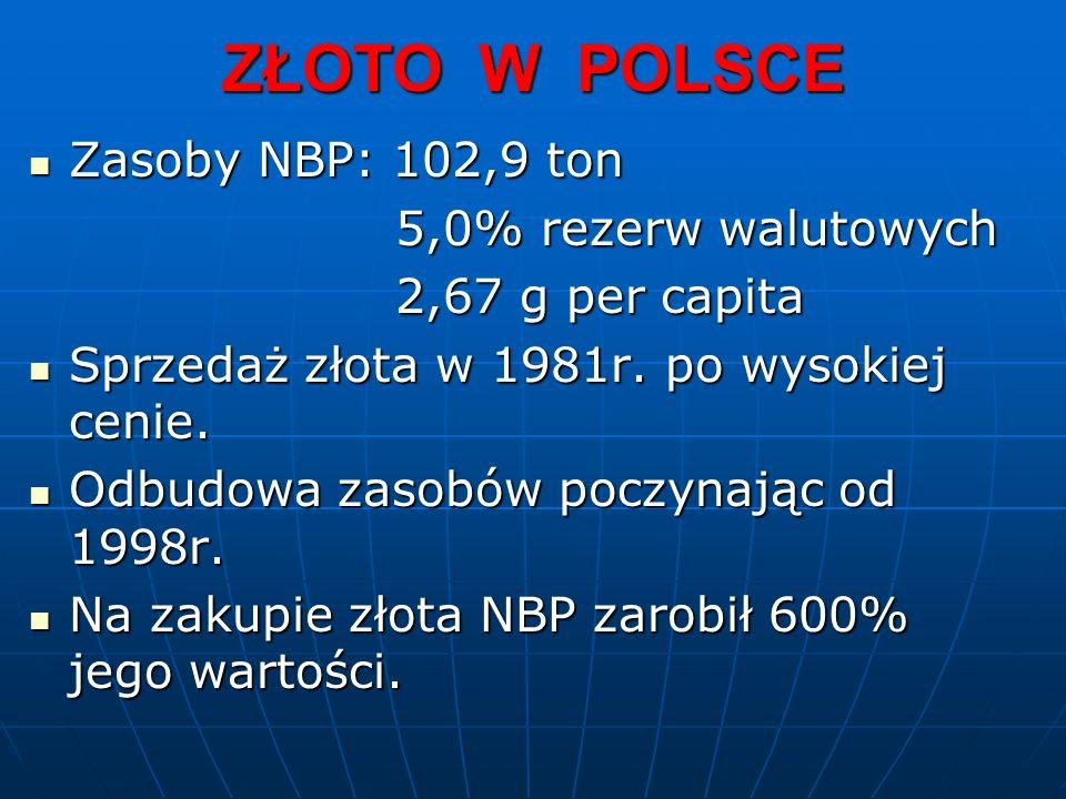 ZŁOTO W POLSCE Zasoby NBP: 102,9 ton Zasoby NBP: 102,9 ton 5,0% rezerw walutowych 5,0% rezerw walutowych 2,67 g per capita 2,67 g per capita Sprzedaż złota w 1981r.