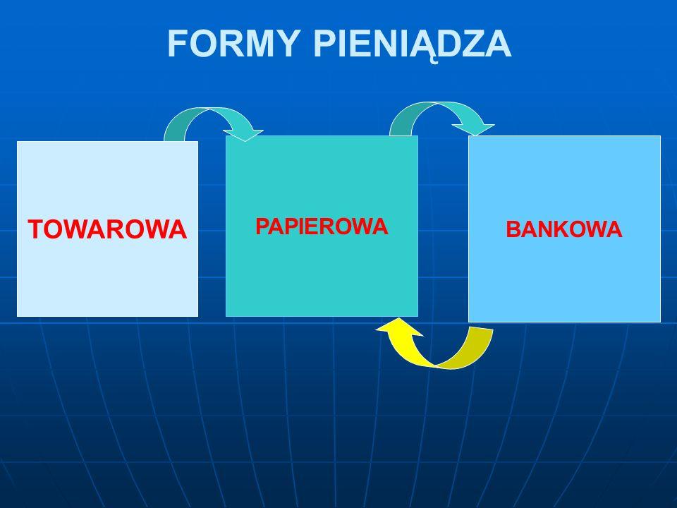 FORMY PIENIĄDZA TOWAROWA PAPIEROWA BANKOWA