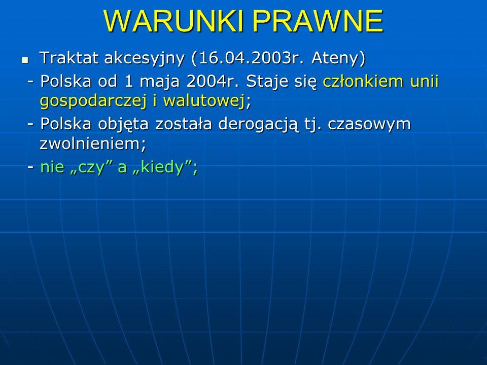 WARUNKI PRAWNE Traktat akcesyjny (16.04.2003r. Ateny) Traktat akcesyjny (16.04.2003r.