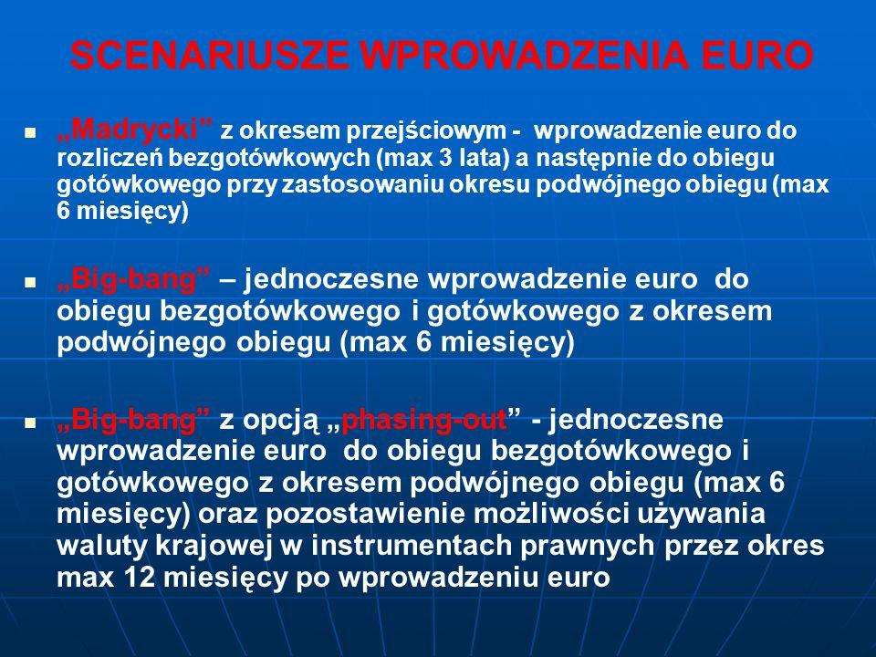 """SCENARIUSZE WPROWADZENIA EURO """"Madrycki z okresem przejściowym - wprowadzenie euro do rozliczeń bezgotówkowych (max 3 lata) a następnie do obiegu gotówkowego przy zastosowaniu okresu podwójnego obiegu (max 6 miesięcy) """"Big-bang – jednoczesne wprowadzenie euro do obiegu bezgotówkowego i gotówkowego z okresem podwójnego obiegu (max 6 miesięcy) """"Big-bang z opcją """"phasing-out - jednoczesne wprowadzenie euro do obiegu bezgotówkowego i gotówkowego z okresem podwójnego obiegu (max 6 miesięcy) oraz pozostawienie możliwości używania waluty krajowej w instrumentach prawnych przez okres max 12 miesięcy po wprowadzeniu euro"""