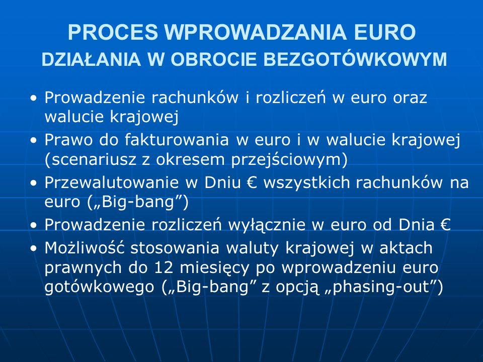 """PROCES WPROWADZANIA EURO DZIAŁANIA W OBROCIE BEZGOTÓWKOWYM Prowadzenie rachunków i rozliczeń w euro oraz walucie krajowej Prawo do fakturowania w euro i w walucie krajowej (scenariusz z okresem przejściowym) Przewalutowanie w Dniu € wszystkich rachunków na euro (""""Big-bang ) Prowadzenie rozliczeń wyłącznie w euro od Dnia € Możliwość stosowania waluty krajowej w aktach prawnych do 12 miesięcy po wprowadzeniu euro gotówkowego (""""Big-bang z opcją """"phasing-out )"""