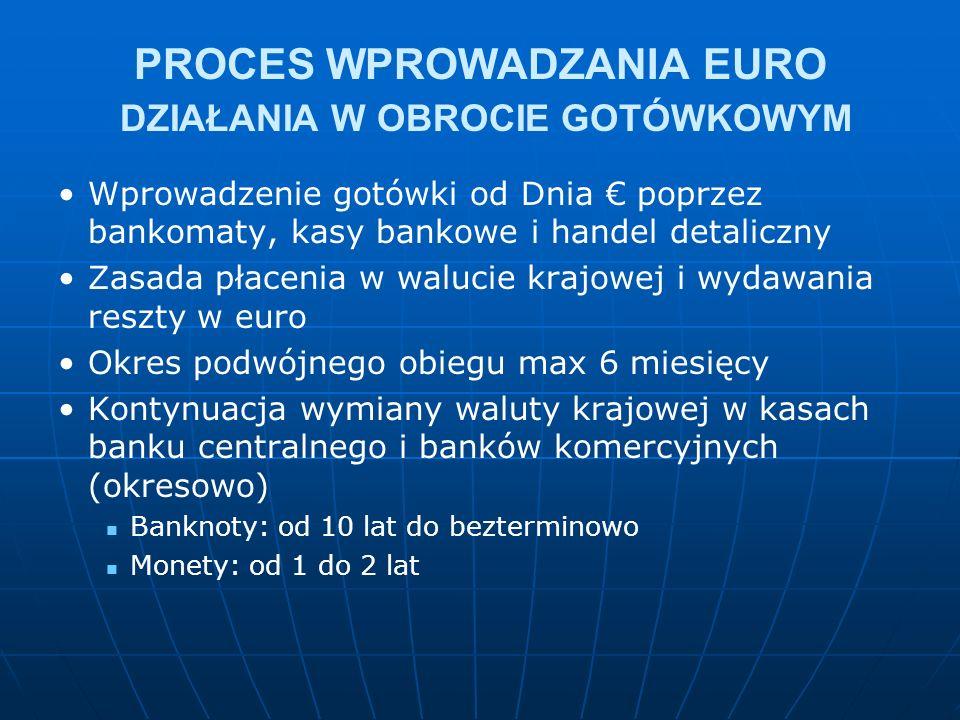 PROCES WPROWADZANIA EURO DZIAŁANIA W OBROCIE GOTÓWKOWYM Wprowadzenie gotówki od Dnia € poprzez bankomaty, kasy bankowe i handel detaliczny Zasada płacenia w walucie krajowej i wydawania reszty w euro Okres podwójnego obiegu max 6 miesięcy Kontynuacja wymiany waluty krajowej w kasach banku centralnego i banków komercyjnych (okresowo) Banknoty: od 10 lat do bezterminowo Monety: od 1 do 2 lat