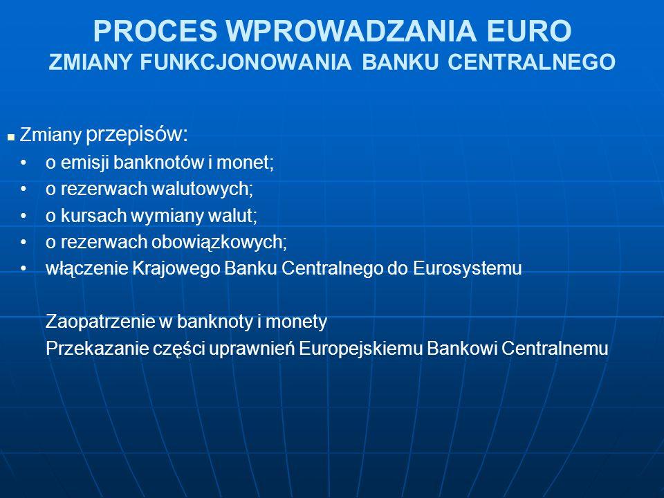 PROCES WPROWADZANIA EURO ZMIANY FUNKCJONOWANIA BANKU CENTRALNEGO Zmiany przepisów: o emisji banknotów i monet; o rezerwach walutowych; o kursach wymiany walut; o rezerwach obowiązkowych; włączenie Krajowego Banku Centralnego do Eurosystemu Zaopatrzenie w banknoty i monety Przekazanie części uprawnień Europejskiemu Bankowi Centralnemu