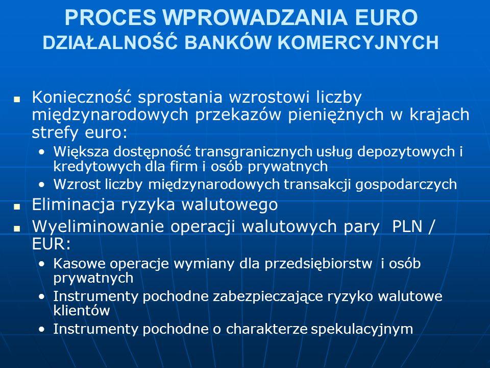 PROCES WPROWADZANIA EURO DZIAŁALNOŚĆ BANKÓW KOMERCYJNYCH Konieczność sprostania wzrostowi liczby międzynarodowych przekazów pieniężnych w krajach strefy euro: Większa dostępność transgranicznych usług depozytowych i kredytowych dla firm i osób prywatnych Wzrost liczby międzynarodowych transakcji gospodarczych Eliminacja ryzyka walutowego Wyeliminowanie operacji walutowych pary PLN / EUR: Kasowe operacje wymiany dla przedsiębiorstw i osób prywatnych Instrumenty pochodne zabezpieczające ryzyko walutowe klientów Instrumenty pochodne o charakterze spekulacyjnym