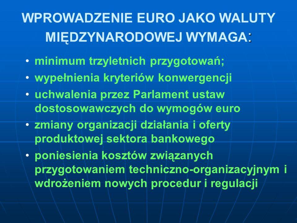 : WPROWADZENIE EURO JAKO WALUTY MIĘDZYNARODOWEJ WYMAGA : minimum trzyletnich przygotowań; wypełnienia kryteriów konwergencji uchwalenia przez Parlament ustaw dostosowawczych do wymogów euro zmiany organizacji działania i oferty produktowej sektora bankowego poniesienia kosztów związanych przygotowaniem techniczno-organizacyjnym i wdrożeniem nowych procedur i regulacji