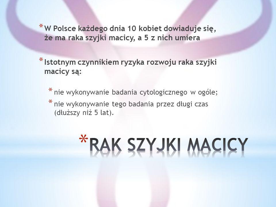 * W Polsce każdego dnia 10 kobiet dowiaduje się, że ma raka szyjki macicy, a 5 z nich umiera * Istotnym czynnikiem ryzyka rozwoju raka szyjki macicy s