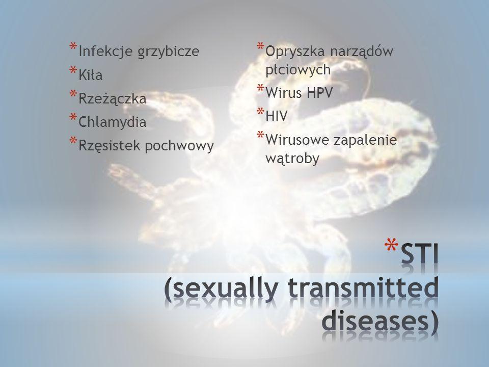 * Infekcje grzybicze * Kiła * Rzeżączka * Chlamydia * Rzęsistek pochwowy * Opryszka narządów płciowych * Wirus HPV * HIV * Wirusowe zapalenie wątroby