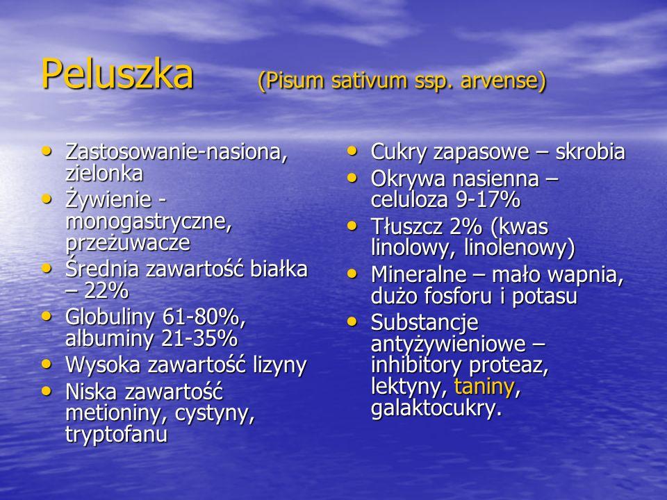 Substancje antyżywieniowe Alkaloidy (lupanina, sparteina, gramina) są związkami toksycznymi występującymi tylko w łubinach.