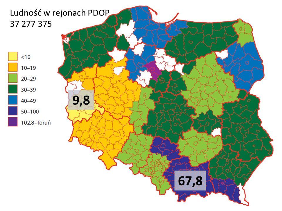 67,8 Ludność w rejonach PDOP 37 277 375 9,8