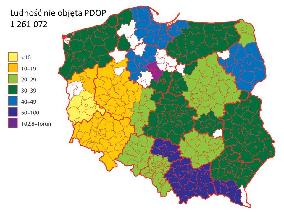 Ludność nie objęta PDOP 1 261 072