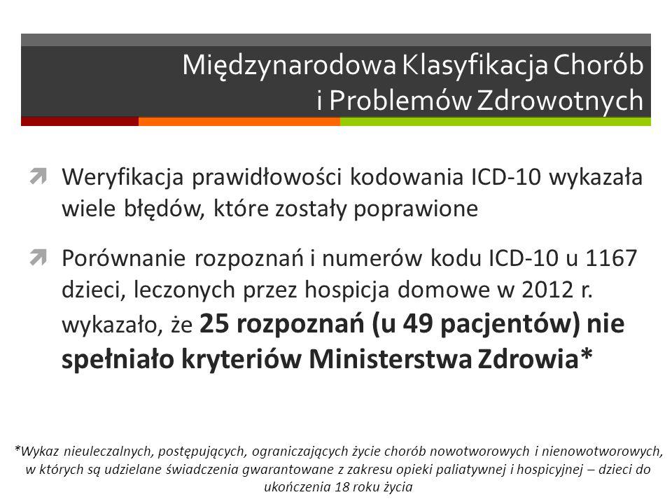 Międzynarodowa Klasyfikacja Chorób i Problemów Zdrowotnych  Weryfikacja prawidłowości kodowania ICD-10 wykazała wiele błędów, które zostały poprawione  Porównanie rozpoznań i numerów kodu ICD-10 u 1167 dzieci, leczonych przez hospicja domowe w 2012 r.