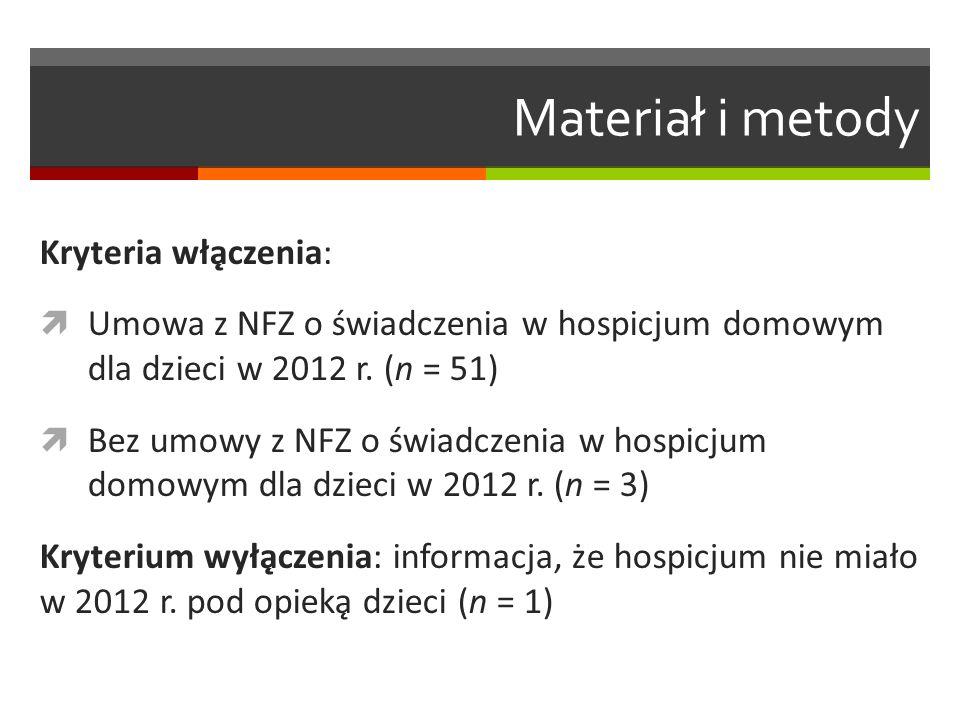 Materiał i metody Kryteria włączenia:  Umowa z NFZ o świadczenia w hospicjum domowym dla dzieci w 2012 r.