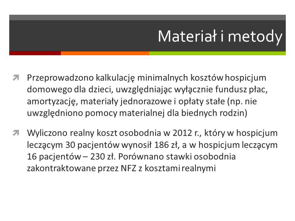 Wyniki  Otrzymano 45 wypełnionych ankiet (85%)  Informacje o 1265 pacjentach – 1181 dzieciach i 84 młodych dorosłych ze schorzeniami, które rozpoczęły się w dzieciństwie  8 hospicjów odmówiło udziału w badaniu  Dane dotyczące liczby leczonych dzieci w Krakowskim Hospicjum dla Dzieci im.