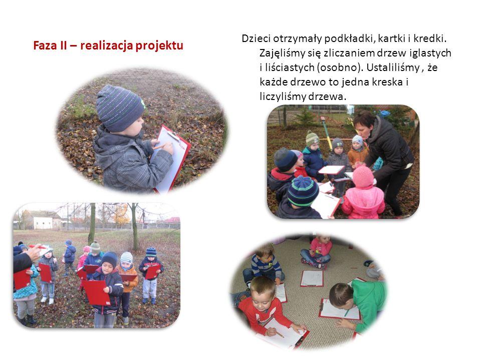 Faza II – realizacja projektu Dzieci otrzymały podkładki, kartki i kredki.