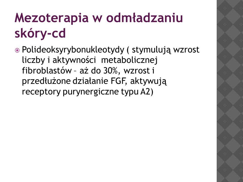 Mezoterapia w odmładzaniu skóry-cd  Polideoksyrybonukleotydy ( stymulują wzrost liczby i aktywności metabolicznej fibroblastów – aż do 30%, wzrost i