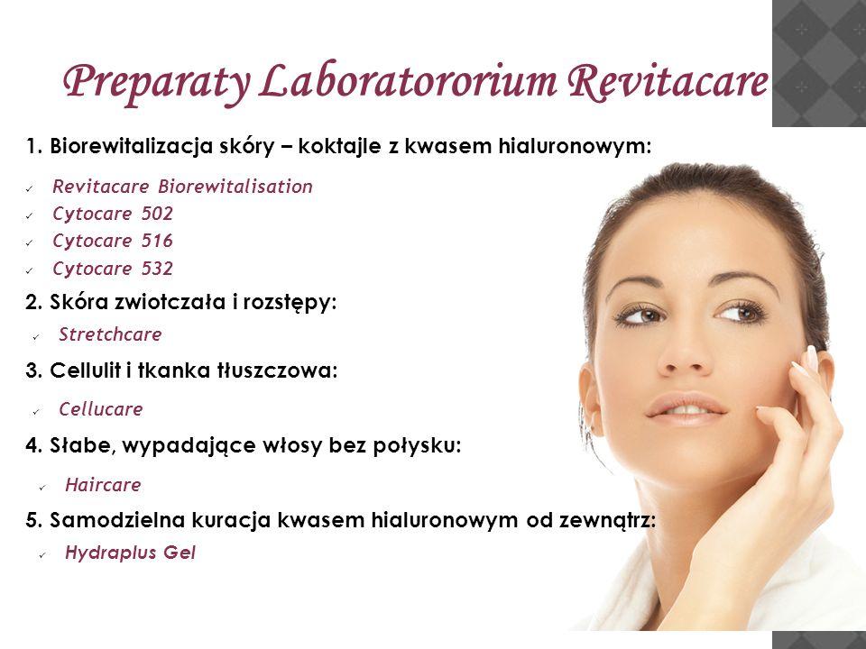 1. Biorewitalizacja skóry – koktajle z kwasem hialuronowym: Preparaty Laboratororium Revitacare Revitacare Biorewitalisation Cytocare 502 Cytocare 516