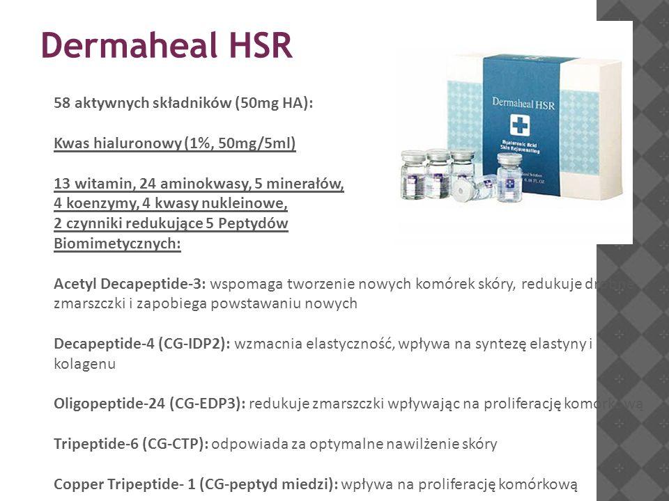 Dermaheal HSR 58 aktywnych składników (50mg HA): Kwas hialuronowy (1%, 50mg/5ml) 13 witamin, 24 aminokwasy, 5 minerałów, 4 koenzymy, 4 kwasy nukleinow