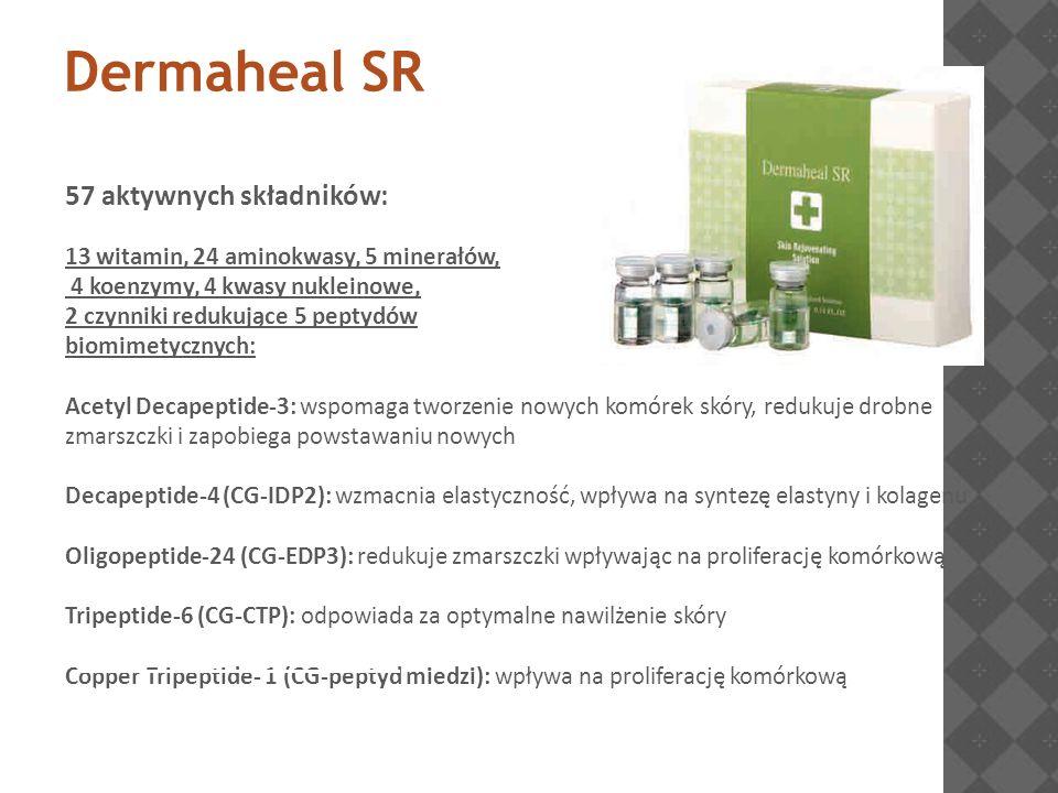 Dermaheal SR 57 aktywnych składników: 13 witamin, 24 aminokwasy, 5 minerałów, 4 koenzymy, 4 kwasy nukleinowe, 2 czynniki redukujące 5 peptydów biomime