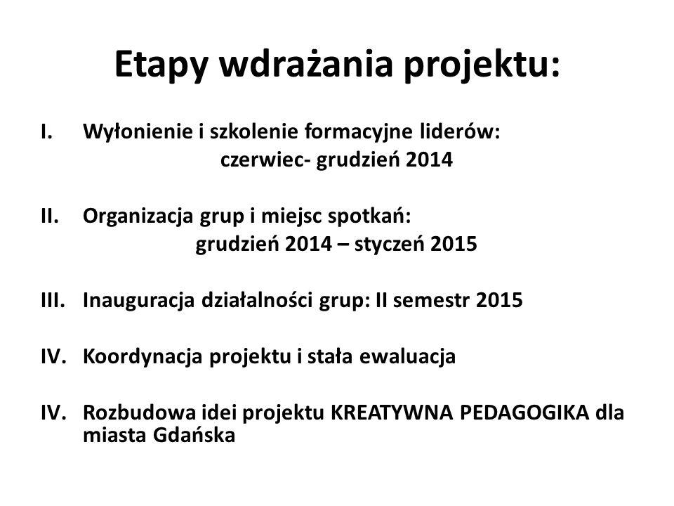 Etapy wdrażania projektu: I.Wyłonienie i szkolenie formacyjne liderów: czerwiec- grudzień 2014 II.Organizacja grup i miejsc spotkań: grudzień 2014 – s