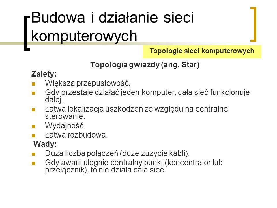 Budowa i działanie sieci komputerowych Topologia gwiazdy (ang.