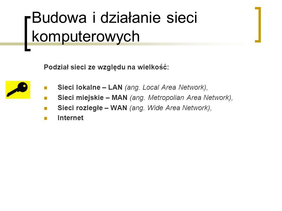 Budowa i działanie sieci komputerowych Podział sieci ze względu na wielkość: Sieci lokalne – LAN (ang.