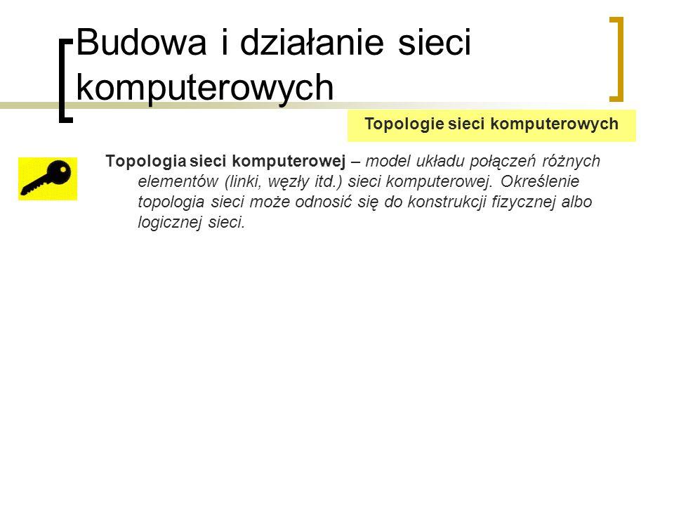 Budowa i działanie sieci komputerowych Topologia sieci komputerowej – model układu połączeń różnych elementów (linki, węzły itd.) sieci komputerowej.