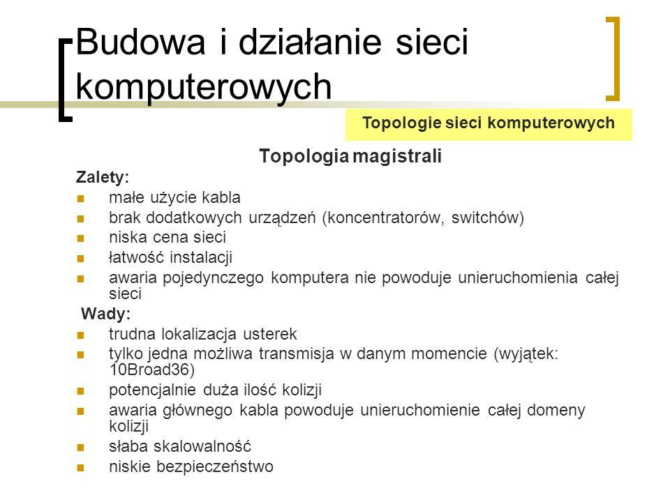 Budowa i działanie sieci komputerowych Topologia pierścienia (ang.