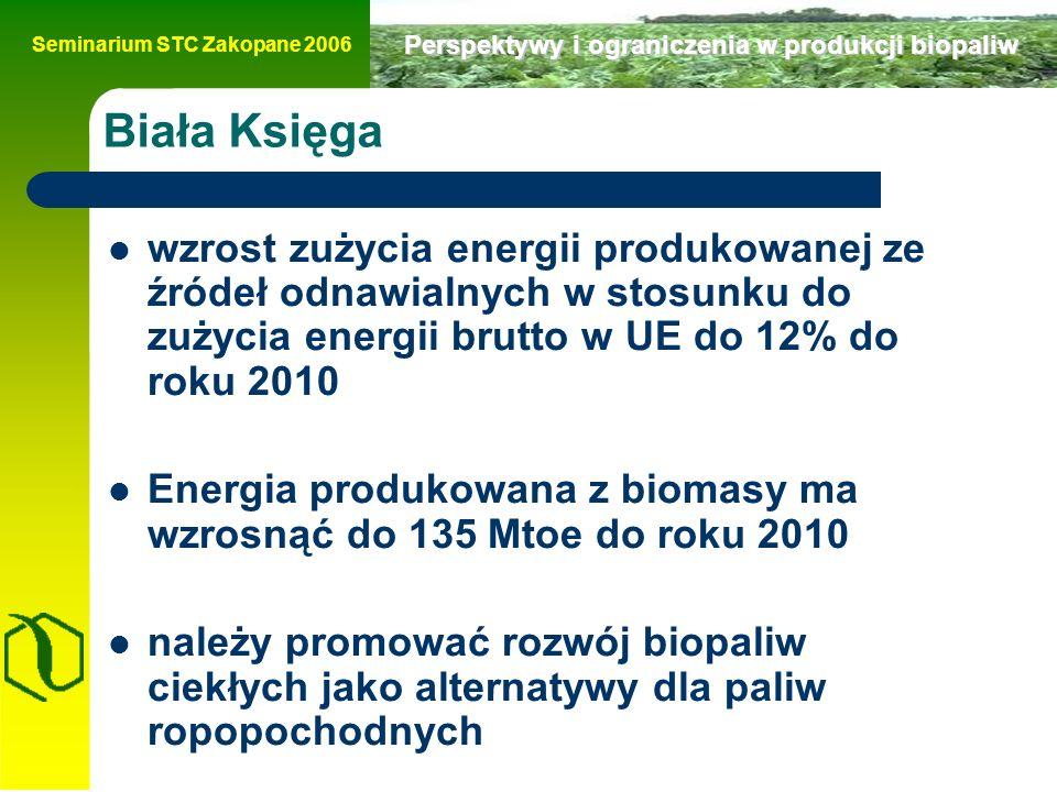 Seminarium STC Zakopane 2006 Perspektywy i ograniczenia w produkcji biopaliw Biała Księga wzrost zużycia energii produkowanej ze źródeł odnawialnych w stosunku do zużycia energii brutto w UE do 12% do roku 2010 Energia produkowana z biomasy ma wzrosnąć do 135 Mtoe do roku 2010 należy promować rozwój biopaliw ciekłych jako alternatywy dla paliw ropopochodnych