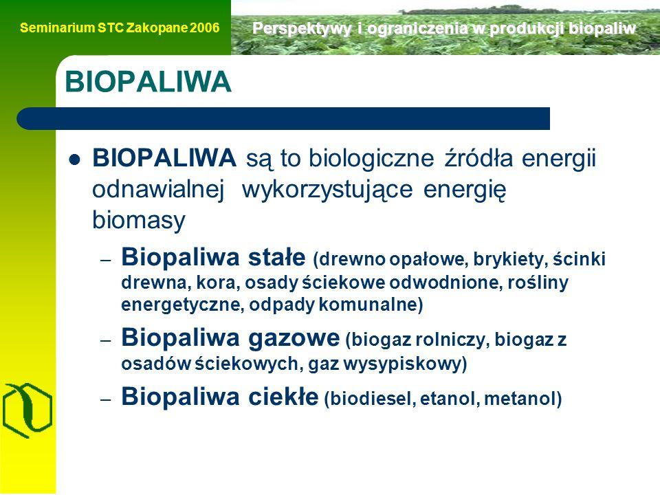 Seminarium STC Zakopane 2006 Perspektywy i ograniczenia w produkcji biopaliw BIOPALIWA BIOPALIWA są to biologiczne źródła energii odnawialnej wykorzystujące energię biomasy – Biopaliwa stałe (drewno opałowe, brykiety, ścinki drewna, kora, osady ściekowe odwodnione, rośliny energetyczne, odpady komunalne) – Biopaliwa gazowe (biogaz rolniczy, biogaz z osadów ściekowych, gaz wysypiskowy) – Biopaliwa ciekłe (biodiesel, etanol, metanol)